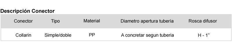 Descripción Conector